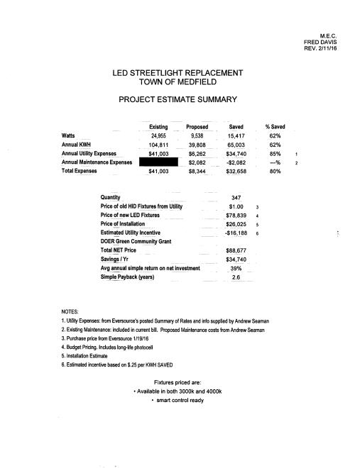 LED streetlight analysis-20160211