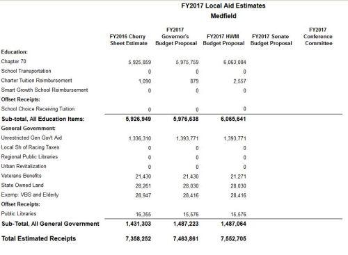 20160414-house budget