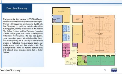 Mprc feasibility study for new facility medfield02052s blog mprc floor plan pronofoot35fo Gallery