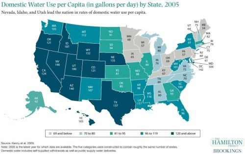 domestic_water_use_per_capita_by_state_2005_1042_656_80