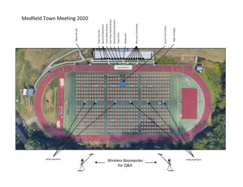 atm Town Meeting 2020 Field Layout